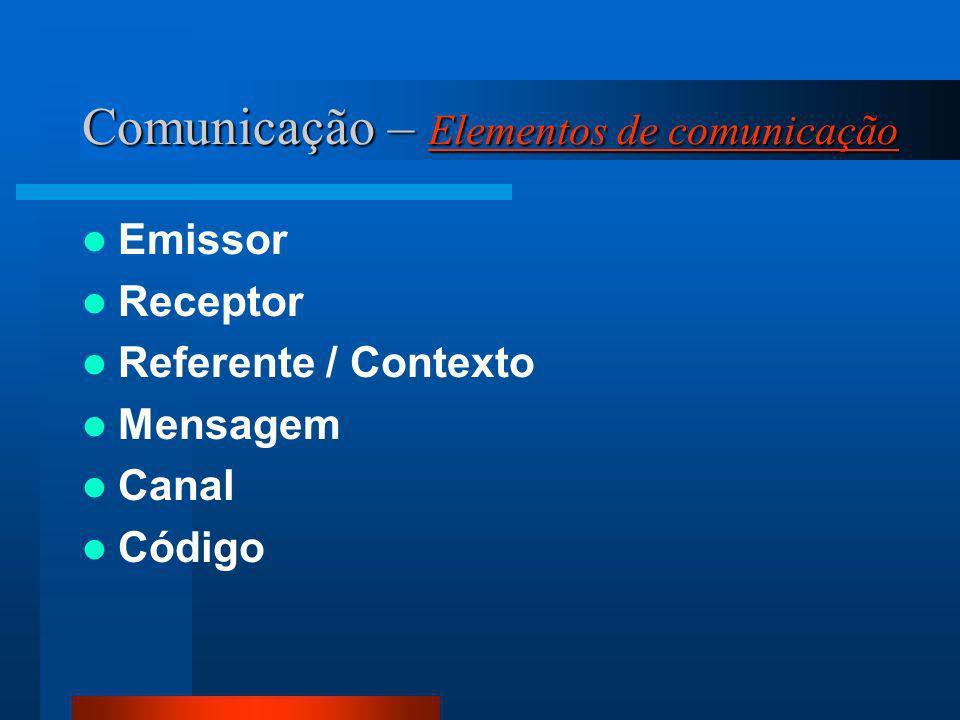 Comunicação – Situações de comunicação Unilateral (discurso produzido pelo emissor dirigido a vários receptores que não interferem.