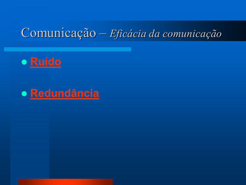 Comunicação – Eficácia da comunicação Ruído Redundância