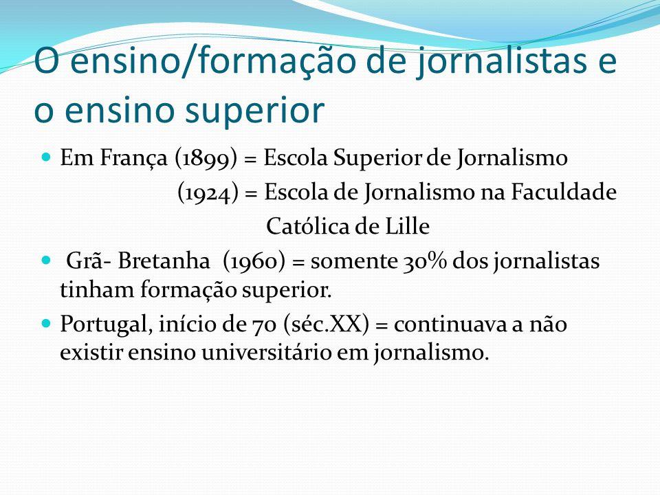 O ensino/formação de jornalistas e o ensino superior Em França (1899) = Escola Superior de Jornalismo (1924) = Escola de Jornalismo na Faculdade Catól