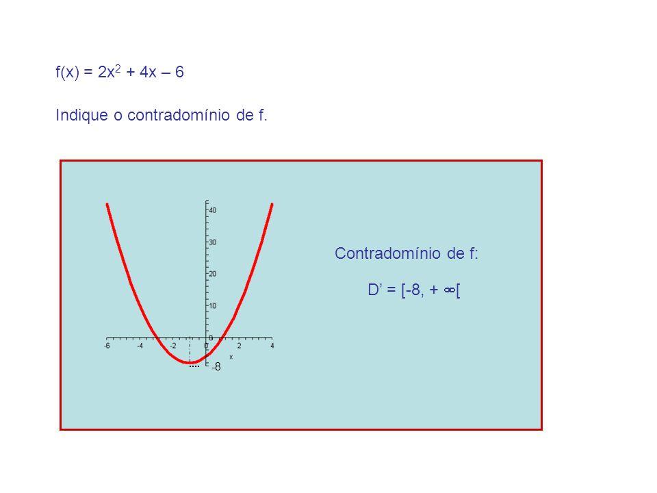 f(x) = 2x 2 + 4x – 6 Indique o contradomínio de f. D = [-8, + [ -8 Contradomínio de f: