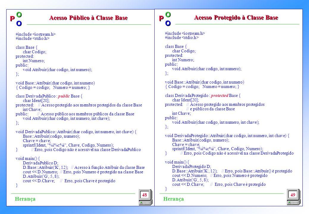 P OO P OO #include class Base { char Codigo; protected: int Numero; public: void Atribuir(char codigo, int numero); }; void Base::Atribuir(char codigo, int numero) { Codigo = codigo; Numero = numero; } class DerivadaProtegido : protected Base { char Ident[20]; protected: // Acesso protegido aos membros protegidos // e públicos da classe Base int Chave; public: void Atribuir(char codigo, int numero, int chave); }; void DerivadaProtegido::Atribuir(char codigo, int numero, int chave) { Base::Atribuir(codigo, numero); Chave = chave; sprintf(Ident, %i%c%i , Chave, Codigo, Numero); } // Erro, pois Codigo não é acessível na classe DerivadaProtegido void main() { DerivadaProtegido D; D.Base::Atribuir( K , 12); // Erro, pois Base::Atribuir() é protegido cout << D.Numero; // Erro, pois Numero é protegido D.Atribuir( G , 5, 8); cout << D.Chave; // Erro, pois Chave é protegido } 48 Acesso Público à Classe Base Acesso Público à Classe Base Acesso Protegido à Classe Base 49 Herança #include class Base { char Codigo; protected: int Numero; public: void Atribuir(char codigo, int numero); }; void Base::Atribuir(char codigo, int numero) { Codigo = codigo; Numero = numero; } class DerivadaPublico : public Base { char Ident[20]; protected: // Acesso protegido aos membros protegidos da classe Base int Chave; public:// Acesso público aos membros públicos da classe Base void Atribuir(char codigo, int numero, int chave); }; void DerivadaPublico::Atribuir(char codigo, int numero, int chave) { Base::Atribuir(codigo, numero); Chave = chave; sprintf(Ident, %i%c%i , Chave, Codigo, Numero); } // Erro, pois Codigo não é acessível na classe DerivadaPublico void main() { DerivadaPublico D; D.Base::Atribuir( K , 12); // Acesso à função Atribuir da classe Base cout << D.Numero; // Erro, pois Numero é protegido na classe Base D.Atribuir( G , 5, 8); cout << D.Chave; // Erro, pois Chave é protegido }
