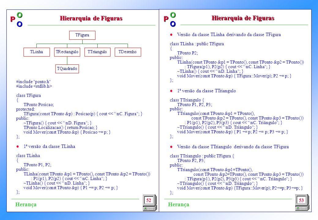 P OO P OO l Versão da classe TLinha derivando da classe TFigura class TLinha : public TFigura { TPonto P2; public: TLinha(const TPonto &p1 = TPonto(), const TPonto &p2 = TPonto()) : TFigura(p1), P2(p2) { cout << \nC.