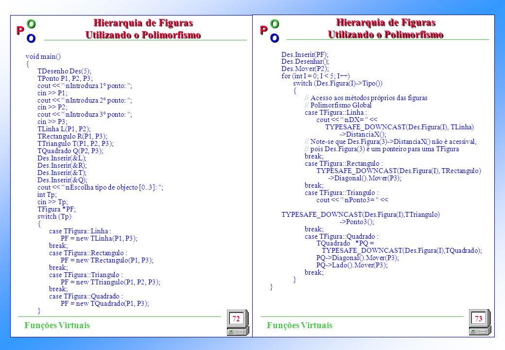 P OO P OO Des.Inserir(PF); Des.Desenhar(); Des.Mover(P2); for (int I = 0; I < 5; I++) switch (Des.Figura(I)->Tipo()) { // Acesso aos métodos próprios das figuras // Polimorfismo Global case TFigura::Linha : cout << \nDX= << TYPESAFE_DOWNCAST(Des.Figura(I), TLinha) ->DistanciaX(); // Note-se que Des.Figura(3)->DistanciaX() não é acessival, // pois Des.Figura(3) é um ponteiro para uma TFigura break; case TFigura::Rectangulo : TYPESAFE_DOWNCAST(Des.Figura(I), TRectangulo) ->Diagonal().Mover(P3); break; case TFigura::Triangulo : cout << \nPonto3= << TYPESAFE_DOWNCAST(Des.Figura(I),TTriangulo) ->Ponto3(); break; case TFigura::Quadrado : TQuadrado *PQ = TYPESAFE_DOWNCAST(Des.Figura(I),TQuadrado); PQ->Diagonal().Mover(P3); PQ->Lado().Mover(P3); break; } 72 Hierarquia de Figuras Utilizando o Polimorfismo 73 Funções Virtuais void main() { TDesenho Des(5); TPonto P1, P2, P3; cout << \nIntroduza 1º ponto: ; cin >> P1; cout << \nIntroduza 2º ponto: ; cin >> P2; cout << \nIntroduza 3º ponto: ; cin >> P3; TLinha L(P1, P2); TRectangulo R(P1, P3); TTriangulo T(P1, P2, P3); TQuadrado Q(P2, P3); Des.Inserir(&L); Des.Inserir(&R); Des.Inserir(&T); Des.Inserir(&Q); cout << \nEscolha tipo de objecto [0..3]: ; int Tp; cin >> Tp; TFigura *PF; switch (Tp) { case TFigura::Linha : PF = new TLinha(P1, P3); break; case TFigura::Rectangulo : PF = new TRectangulo(P1, P3); break; case TFigura::Triangulo : PF = new TTriangulo(P1, P2, P3); break; case TFigura::Quadrado : PF = new TQuadrado(P1, P3); }