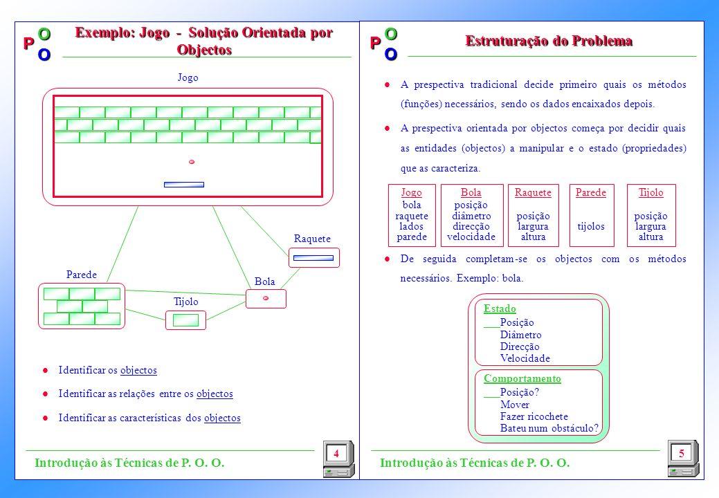 P OO P OO Raquete Jogo Tijolo 4 Exemplo: Jogo - Solução Orientada por Objectos Estruturação do Problema 5 Introdução às Técnicas de P. O. O. l Identif