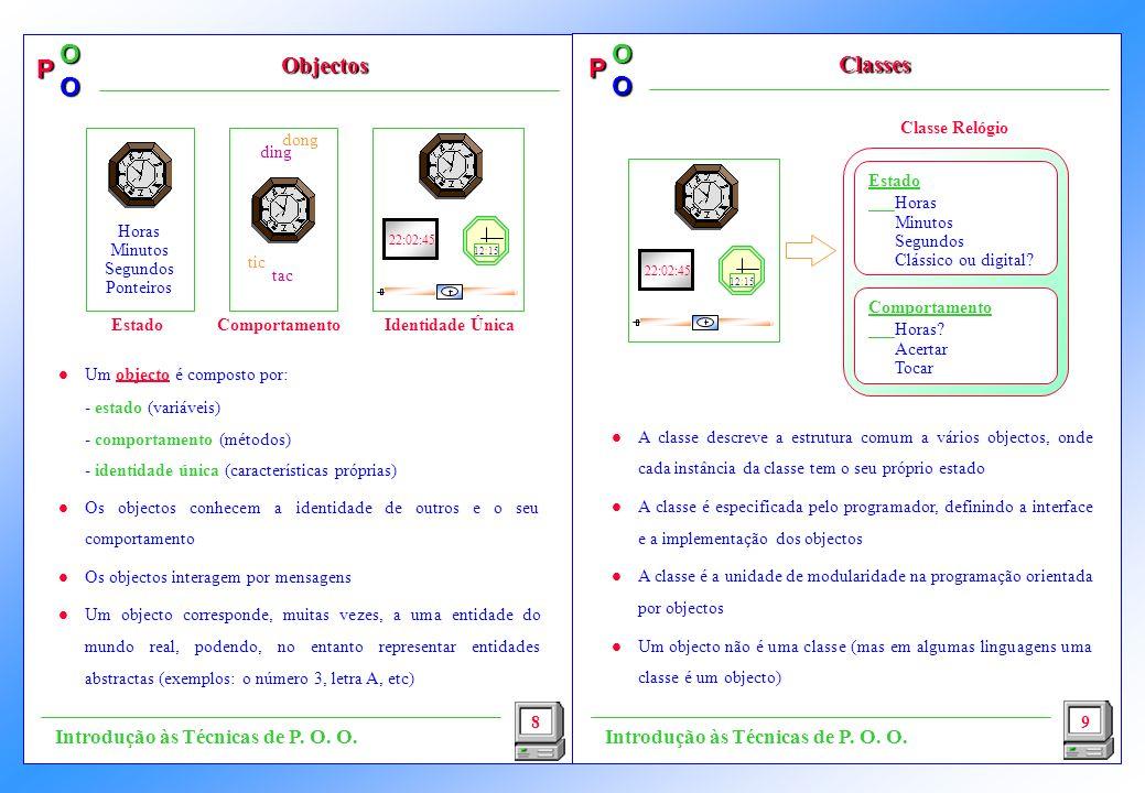 P OO P OO l A classe descreve a estrutura comum a vários objectos, onde cada instância da classe tem o seu próprio estado l A classe é especificada pelo programador, definindo a interface e a implementação dos objectos l A classe é a unidade de modularidade na programação orientada por objectos l Um objecto não é uma classe (mas em algumas linguagens uma classe é um objecto) 8 Objectos Classes 9 Introdução às Técnicas de P.