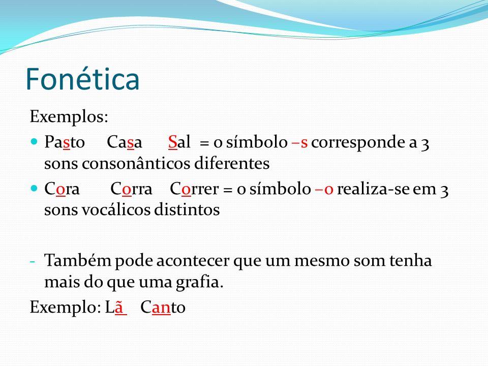 Fonética Exemplos: Pasto Casa Sal = o símbolo –s corresponde a 3 sons consonânticos diferentes Cora Corra Correr = o símbolo –o realiza-se em 3 sons v