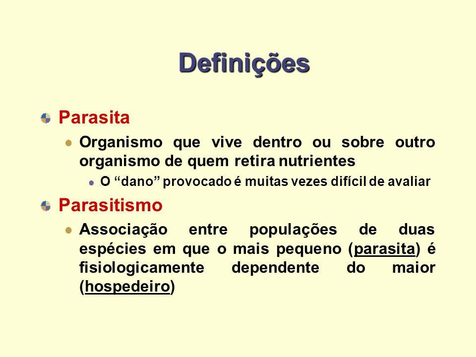 Definições Parasita Organismo que vive dentro ou sobre outro organismo de quem retira nutrientes O dano provocado é muitas vezes difícil de avaliar Pa