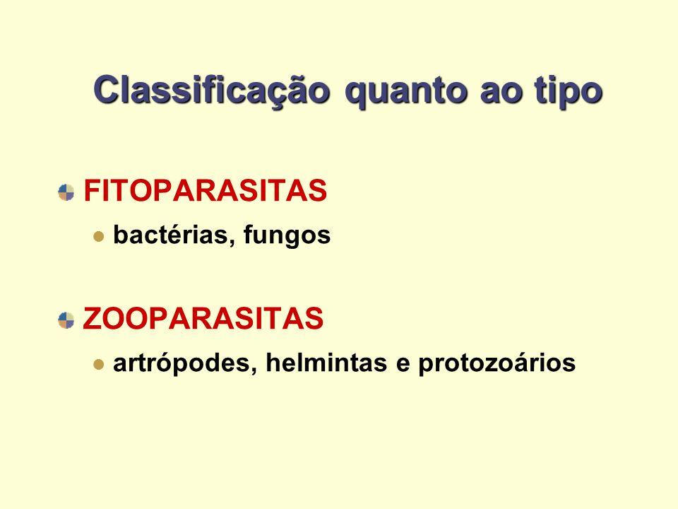 Classificação quanto ao tipo FITOPARASITAS bactérias, fungos ZOOPARASITAS artrópodes, helmintas e protozoários