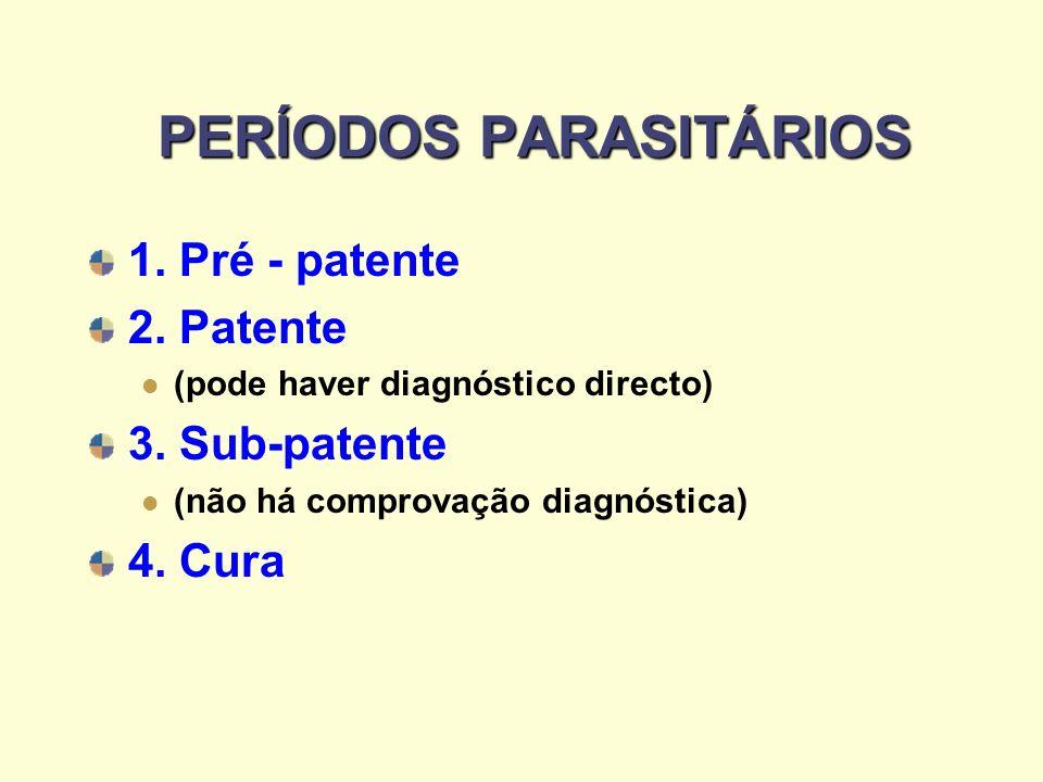 PERÍODOS PARASITÁRIOS 1. Pré - patente 2. Patente (pode haver diagnóstico directo) 3. Sub-patente (não há comprovação diagnóstica) 4. Cura