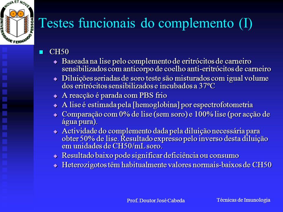 Técnicas de Imunologia Prof. Doutor José Cabeda Testes funcionais do complemento (I) CH50 CH50 Baseada na lise pelo complemento de eritrócitos de carn