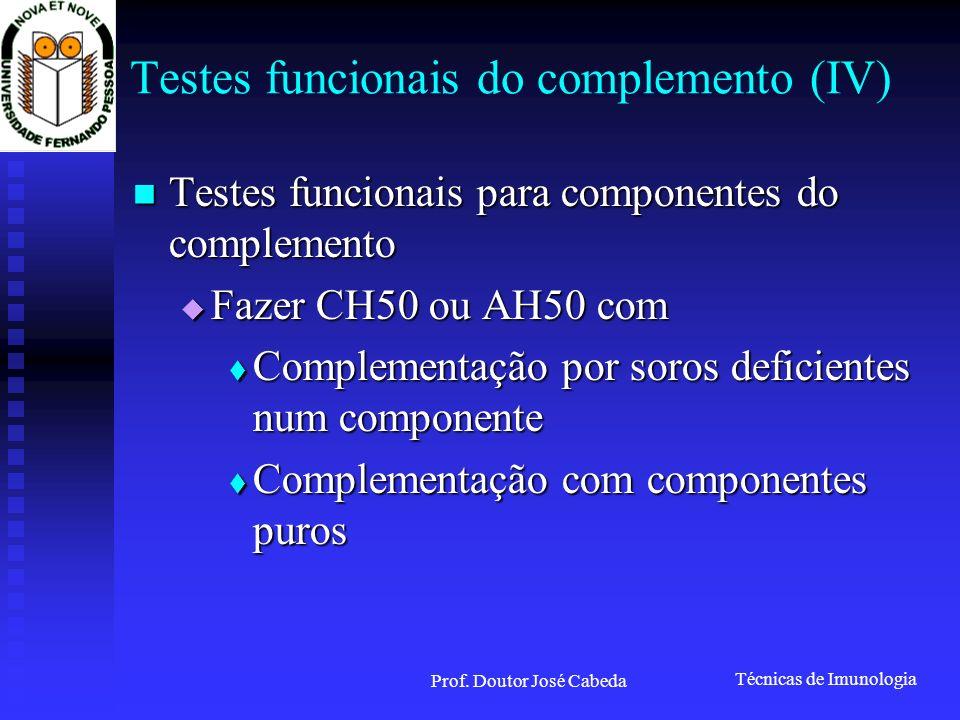Técnicas de Imunologia Prof. Doutor José Cabeda Testes funcionais do complemento (IV) Testes funcionais para componentes do complemento Testes funcion
