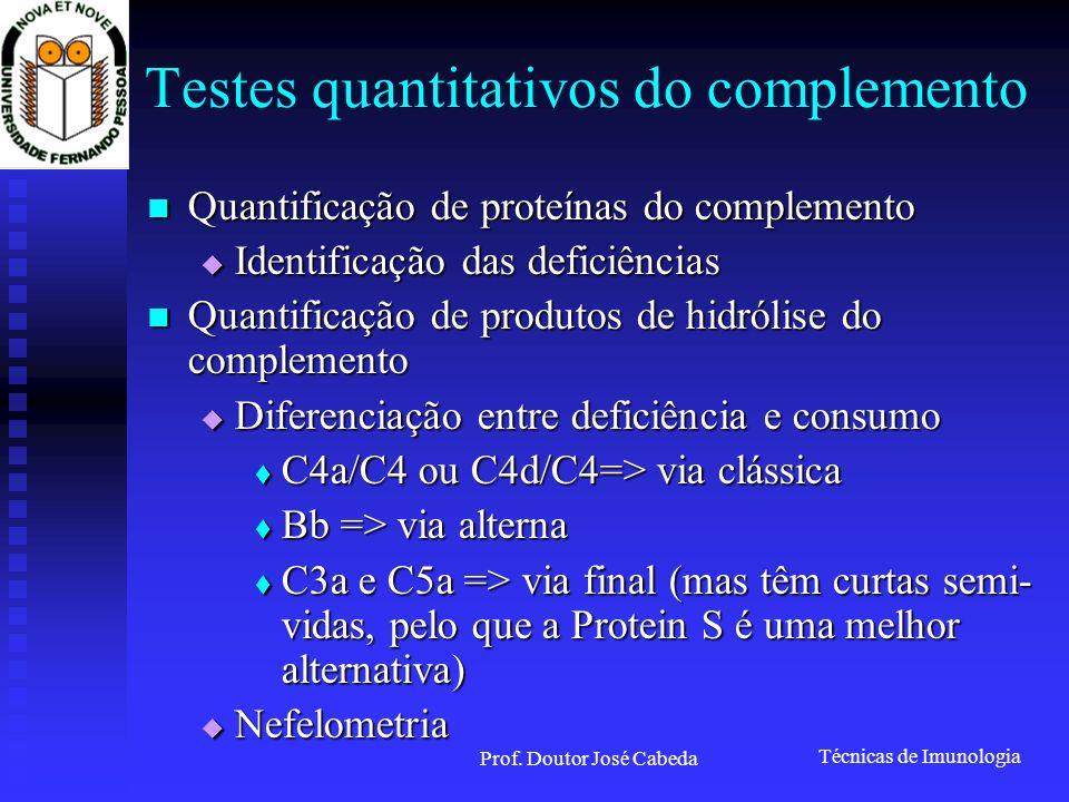 Técnicas de Imunologia Prof. Doutor José Cabeda Testes quantitativos do complemento Quantificação de proteínas do complemento Quantificação de proteín