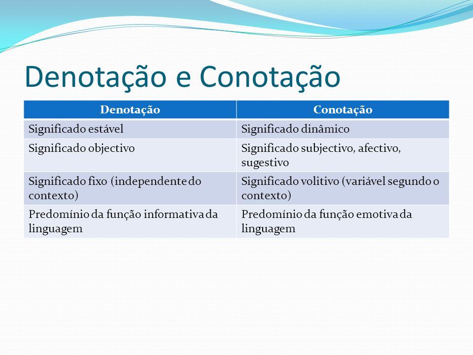Denotação e Conotação DenotaçãoConotação Significado estávelSignificado dinâmico Significado objectivoSignificado subjectivo, afectivo, sugestivo Sign