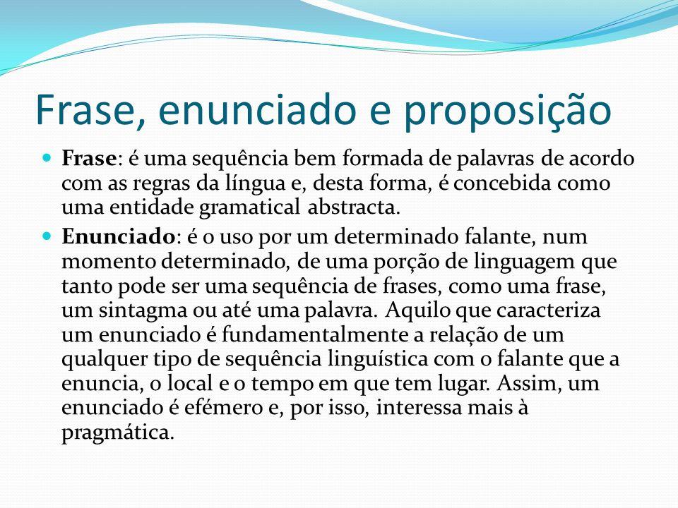 Frase, enunciado e proposição Proposição: é o significado de uma frase declarativa que descreve uma determinada situação.