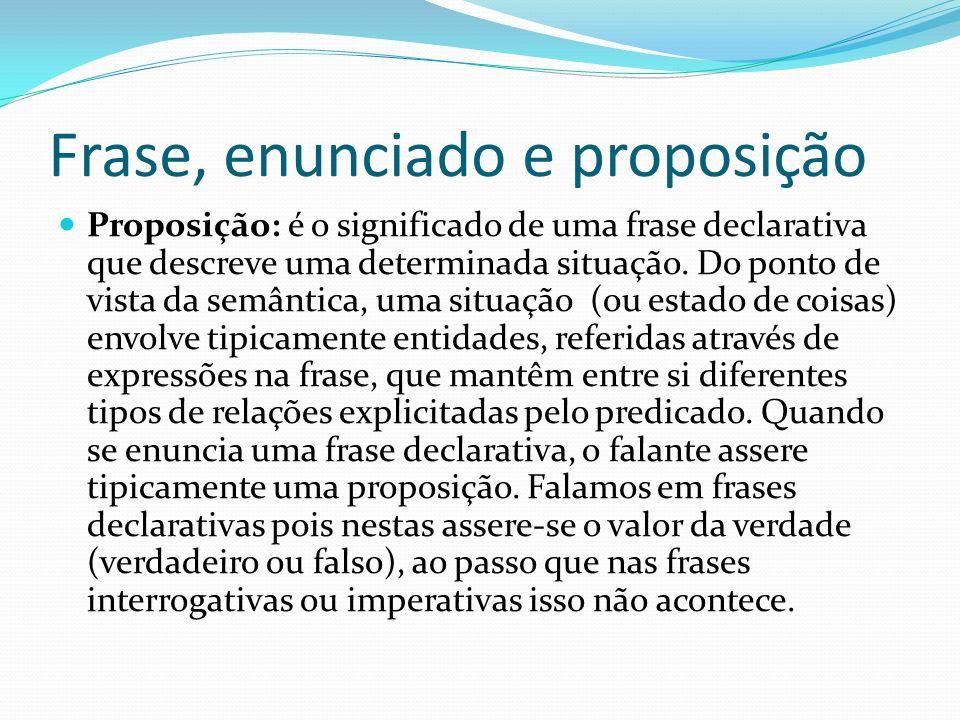 Frase, enunciado e proposição Vejamos os seguintes exemplos: 1) Olá.
