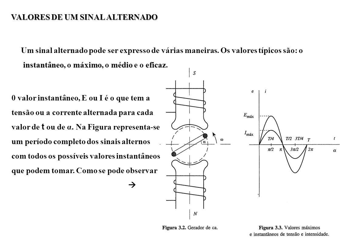 VALORES DE UM SINAL ALTERNADO Um sinal alternado pode ser expresso de várias maneiras.