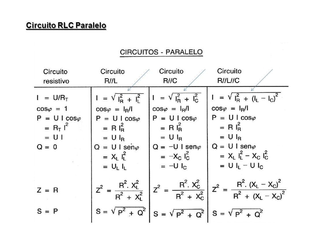 Circuito RLC Paralelo