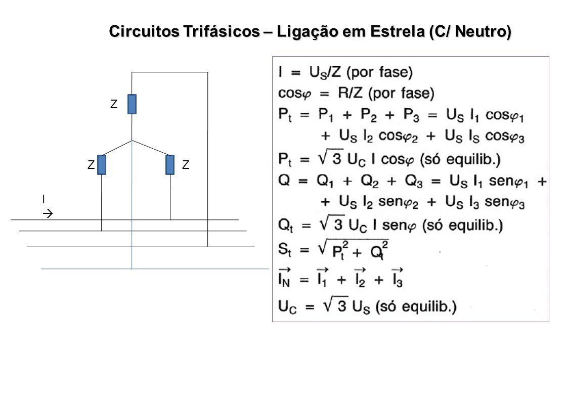 Circuitos Trifásicos – Ligação em Estrela (C/ Neutro) I Z ZZ