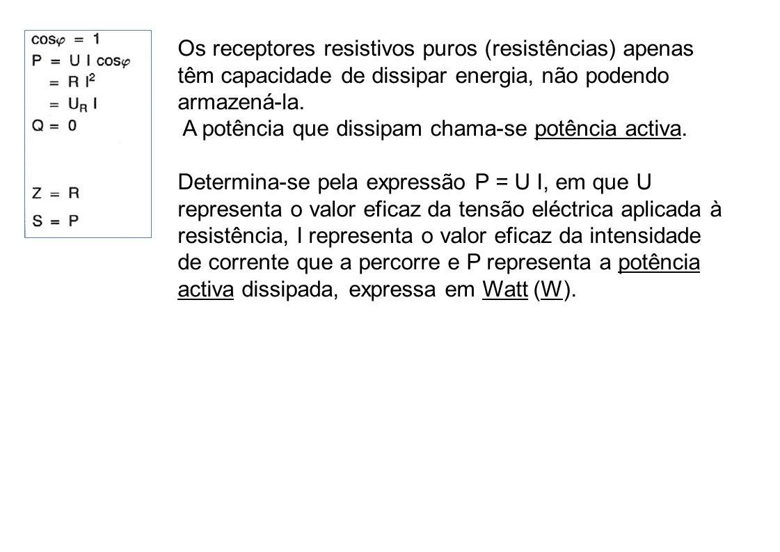 Os receptores resistivos puros (resistências) apenas têm capacidade de dissipar energia, não podendo armazená-la.