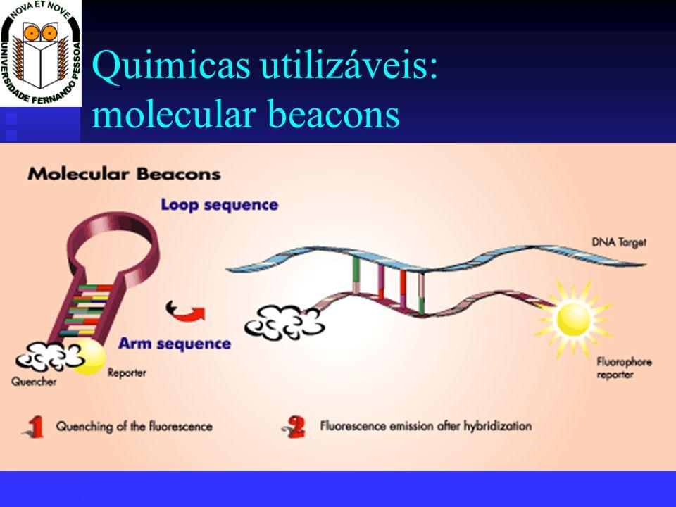 Quimicas utilizáveis: molecular beacons