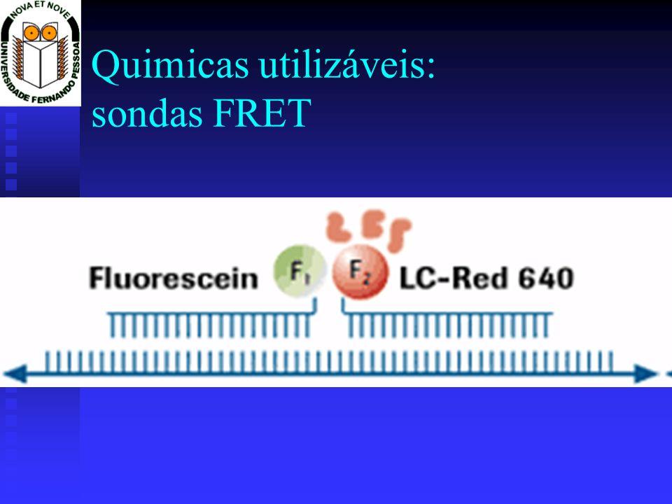 Quimicas utilizáveis: sondas FRET