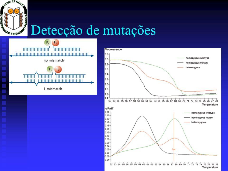 Detecção de mutações