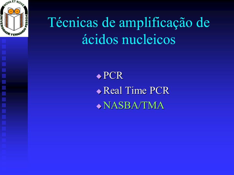 Técnicas de amplificação de ácidos nucleicos PCR PCR Real Time PCR Real Time PCR NASBA/TMA NASBA/TMA