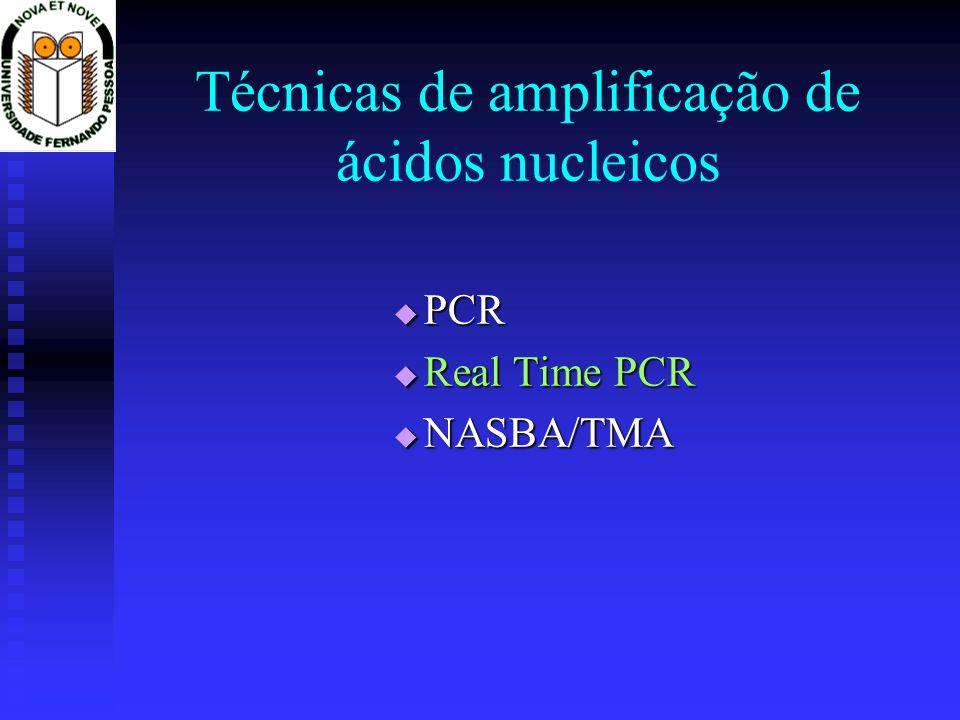 Amplification: schematic diagram Primer 1 Reverse Transcriptase RNase H Primer 2 Reverse Transcriptase T7 RNA polymerase Primer 2 Reverse Transcriptase RNase H Primer 1 sense RNA antisense RNA sense DNA antisense DNA Legend: