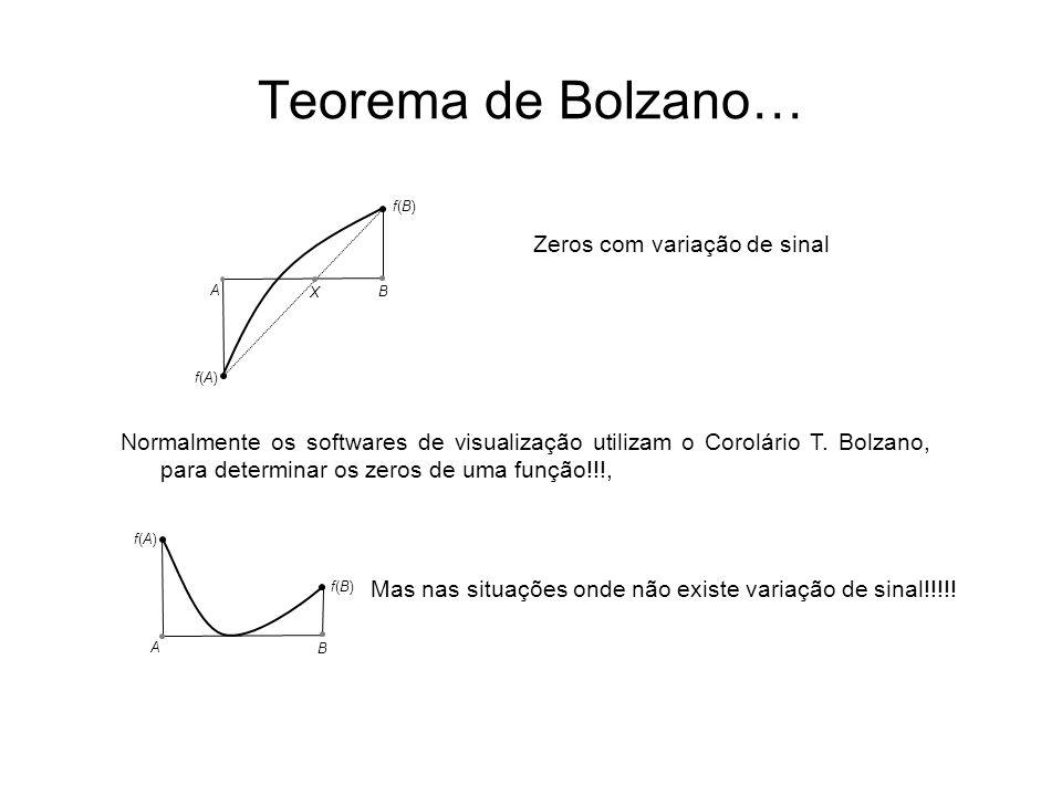 Teorema de Bolzano… Normalmente os softwares de visualização utilizam o Corolário T. Bolzano, para determinar os zeros de uma função!!!, Zeros com var