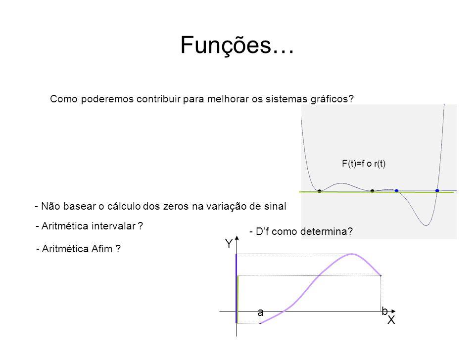 Funções… Como poderemos contribuir para melhorar os sistemas gráficos? F(t)=f o r(t) - Não basear o cálculo dos zeros na variação de sinal - Aritmétic