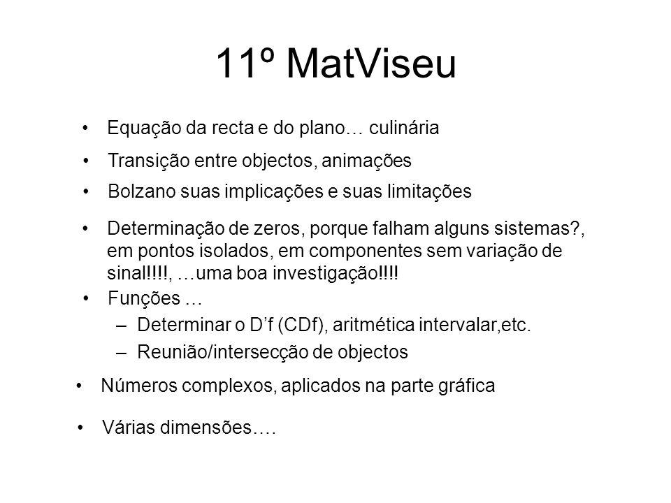 11º MatViseu Funções … –Determinar o Df (CDf), aritmética intervalar,etc. –Reunião/intersecção de objectos Equação da recta e do plano… culinária Tran