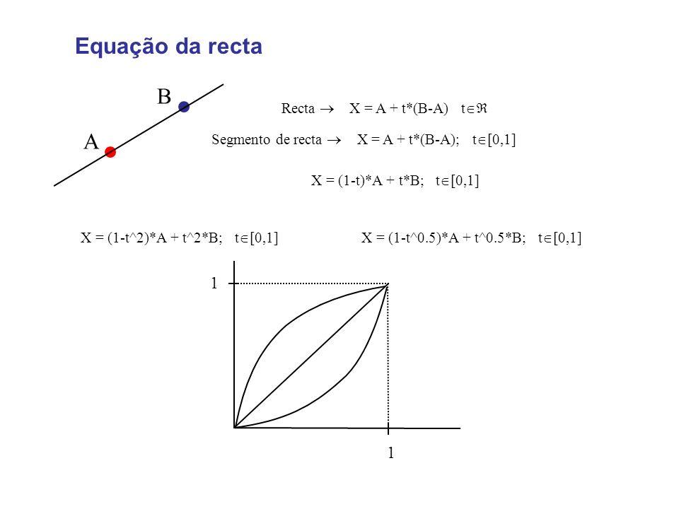 Equação da recta A B Recta X = A + t*(B-A) t Segmento de recta X = A + t*(B-A); t [0,1] X = (1-t)*A + t*B; t [0,1] X = (1-t^2)*A + t^2*B; t [0,1]X = (