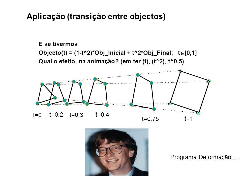 Aplicação (transição entre objectos) E se tivermos Objecto(t) = (1-t^2)*Obj_Inicial + t^2*Obj_Final; t [0,1] Qual o efeito, na animação? (em ter (t),
