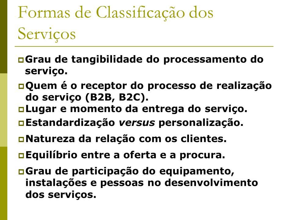 Formas de Classificação dos Serviços Grau de tangibilidade do processamento do serviço. Quem é o receptor do processo de realização do serviço (B2B, B