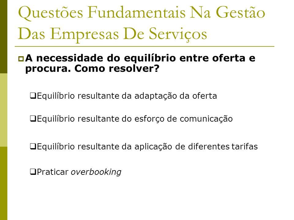 Questões Fundamentais Na Gestão Das Empresas De Serviços A necessidade do equilíbrio entre oferta e procura. Como resolver? Equilíbrio resultante da a