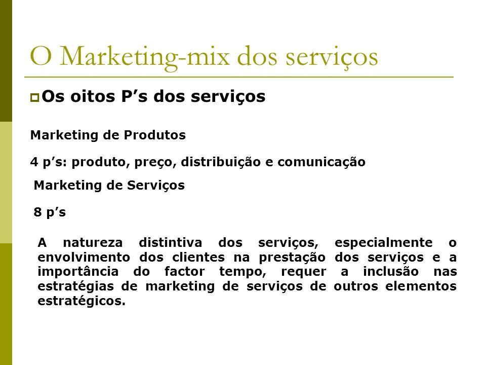 O Marketing-mix dos serviços Os oitos Ps dos serviços Marketing de Produtos 4 ps: produto, preço, distribuição e comunicação 8 ps Marketing de Serviço