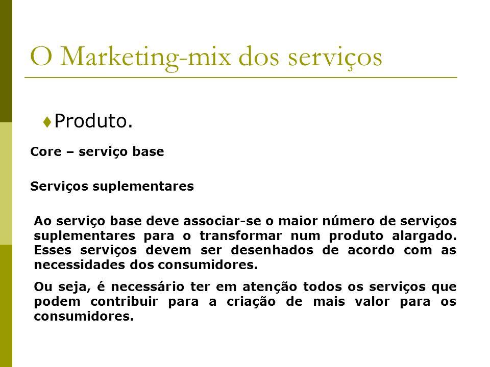 Produto. O Marketing-mix dos serviços Core – serviço base Ao serviço base deve associar-se o maior número de serviços suplementares para o transformar