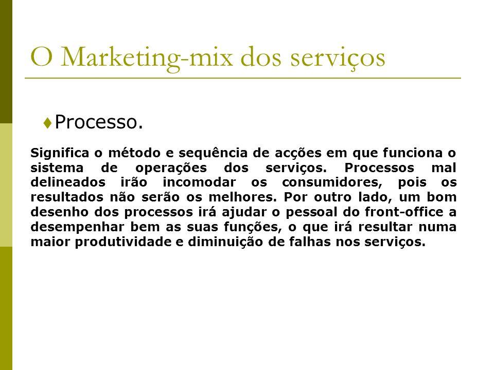 Processo. O Marketing-mix dos serviços Significa o método e sequência de acções em que funciona o sistema de operações dos serviços. Processos mal del