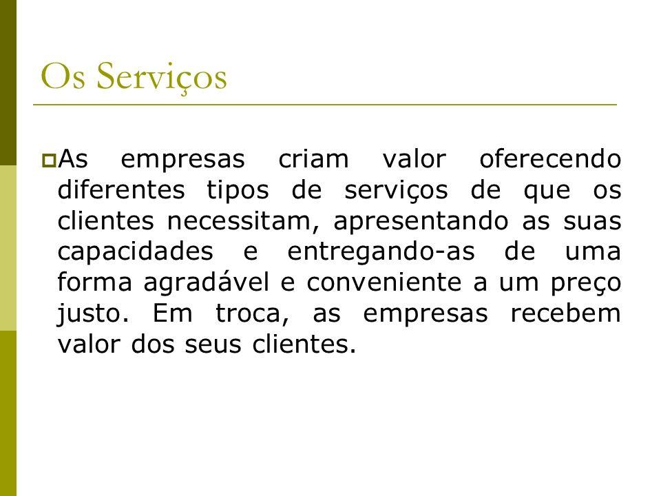 Os Serviços As empresas criam valor oferecendo diferentes tipos de serviços de que os clientes necessitam, apresentando as suas capacidades e entregan