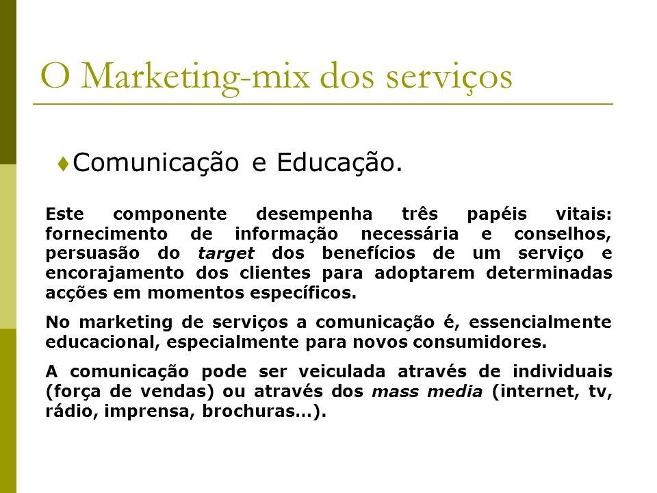 Comunicação e Educação. O Marketing-mix dos serviços Este componente desempenha três papéis vitais: fornecimento de informação necessária e conselhos,
