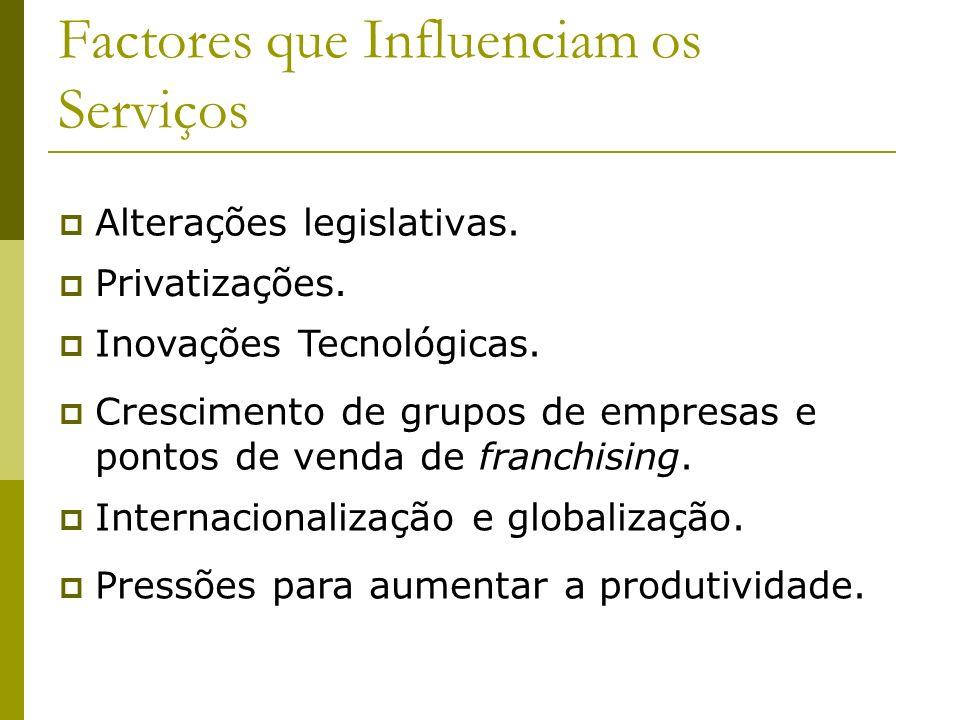 Factores que Influenciam os Serviços Alterações legislativas. Privatizações. Inovações Tecnológicas. Crescimento de grupos de empresas e pontos de ven