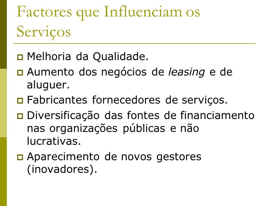 Factores que Influenciam os Serviços Melhoria da Qualidade. Aumento dos negócios de leasing e de aluguer. Fabricantes fornecedores de serviços. Divers