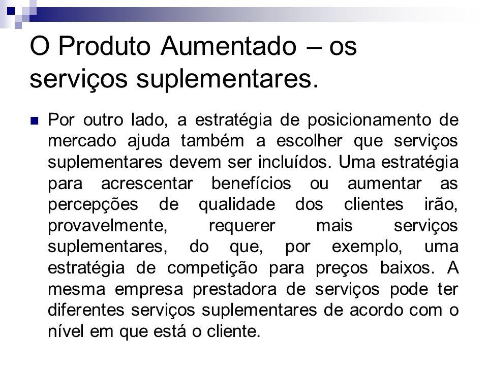 O Produto Aumentado – os serviços suplementares. Por outro lado, a estratégia de posicionamento de mercado ajuda também a escolher que serviços suplem