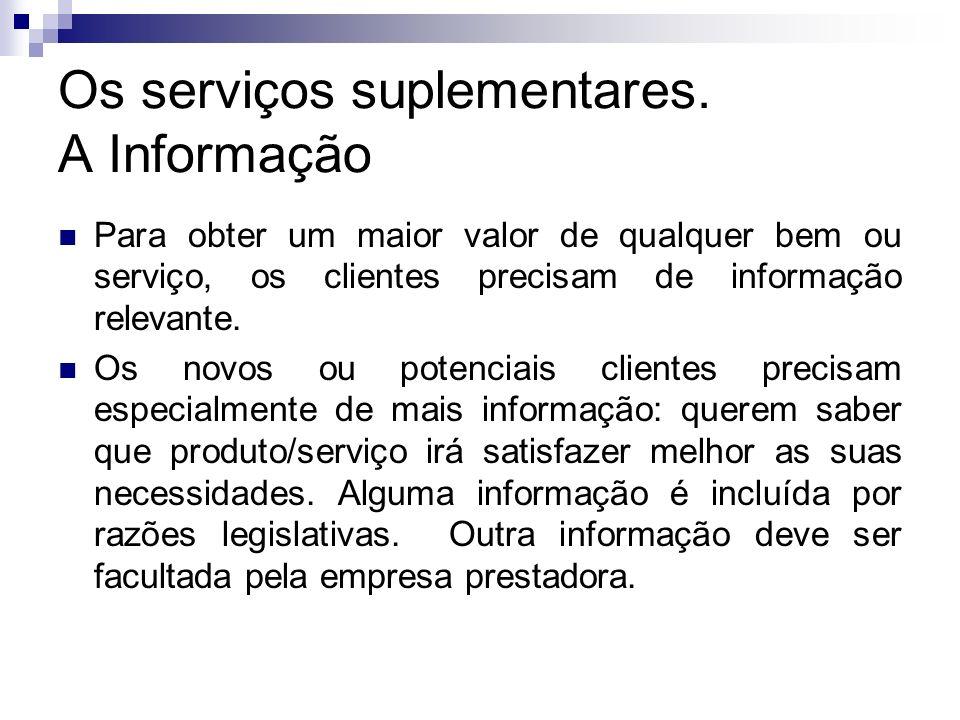 Os serviços suplementares. A Informação Para obter um maior valor de qualquer bem ou serviço, os clientes precisam de informação relevante. Os novos o