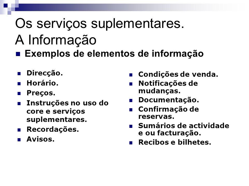 Direcção. Horário. Preços. Instruções no uso do core e serviços suplementares. Recordações. Avisos. Condições de venda. Notificações de mudanças. Docu
