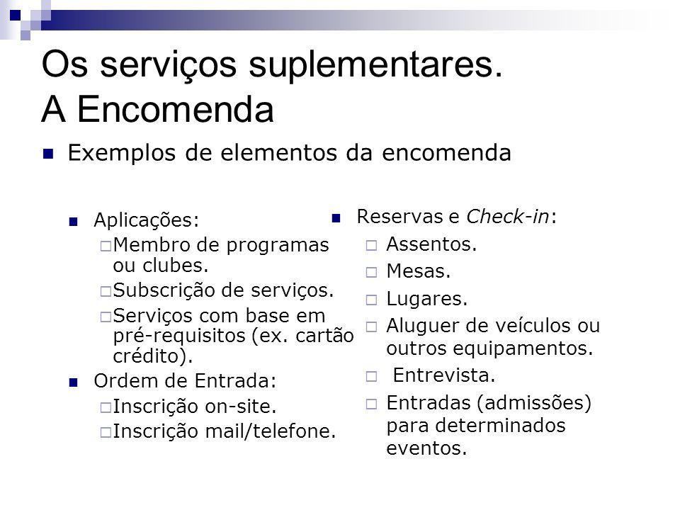 Exemplos de elementos da encomenda Reservas e Check-in: Assentos. Mesas. Lugares. Aluguer de veículos ou outros equipamentos. Entrevista. Entradas (ad