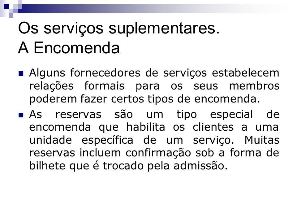 Os serviços suplementares. A Encomenda Alguns fornecedores de serviços estabelecem relações formais para os seus membros poderem fazer certos tipos de