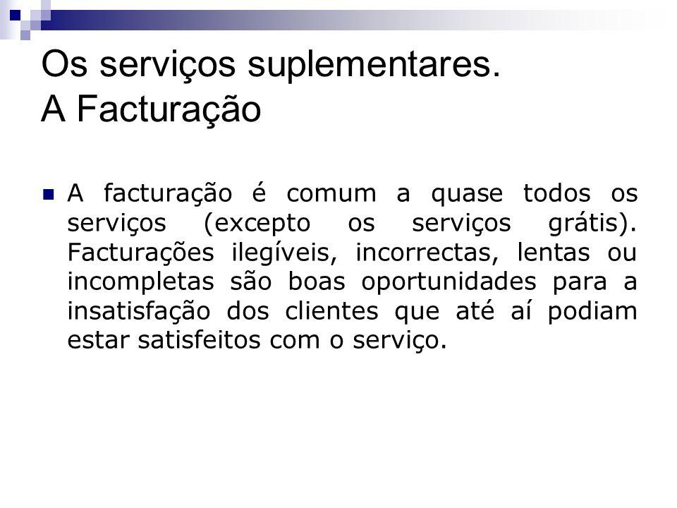Os serviços suplementares. A Facturação A facturação é comum a quase todos os serviços (excepto os serviços grátis). Facturações ilegíveis, incorrecta