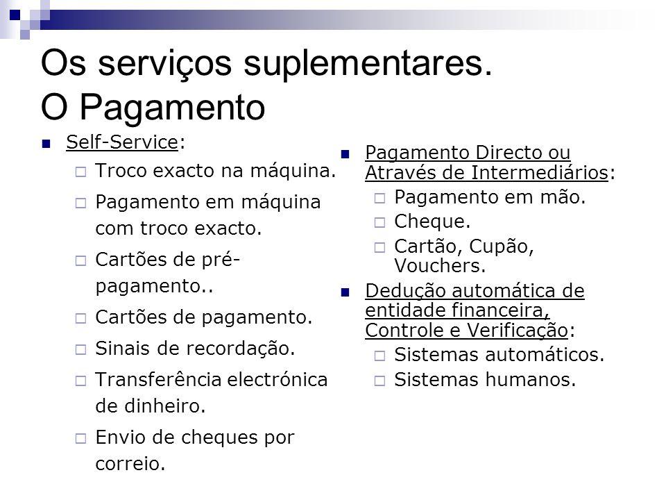 Self-Service: Troco exacto na máquina. Pagamento em máquina com troco exacto. Cartões de pré- pagamento.. Cartões de pagamento. Sinais de recordação.