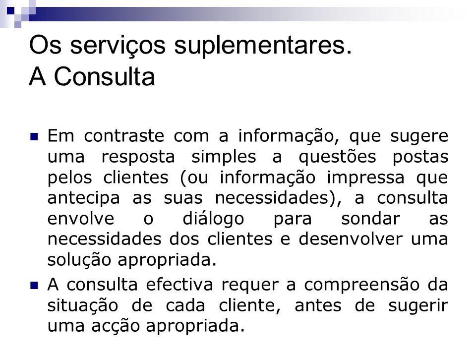 Os serviços suplementares. A Consulta Em contraste com a informação, que sugere uma resposta simples a questões postas pelos clientes (ou informação i
